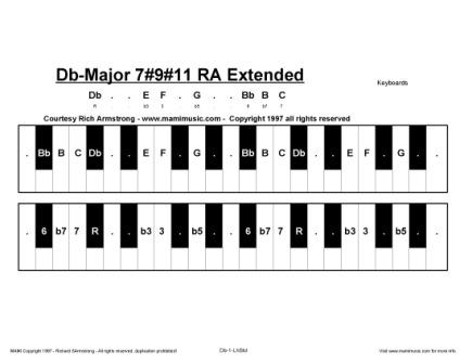 Harrison Buzz Piano Chord Chart