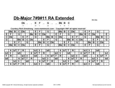 Part 2 of Db Maj 7#9#11 / C# Maj 7#9#11, Pentatonic Musical Scales ...