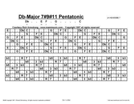 Db Maj 7#9#11 / C# Maj 7#9#11, Pentatonic Musical Scales