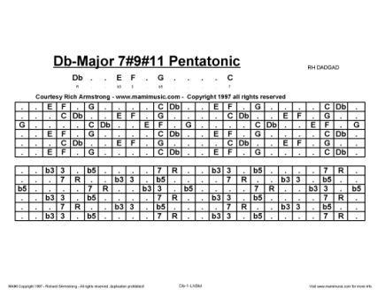 Db Maj 7911 C Maj 7911 Pentatonic Musical Scales Free Chords